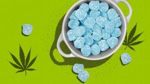 CBD Gummies benefits